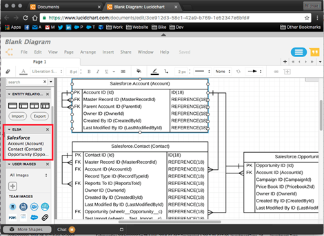 5 Best Free Alternatives To Microsoft Visio - Image 2