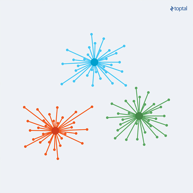 Clustering Algorithms: From Start To State Of The Art - Image 3