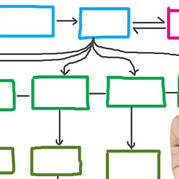 A Brief Introduction To Information Architecture