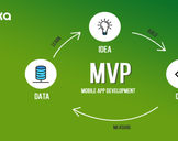 The Basics of Creating MVP in Mobile App Development