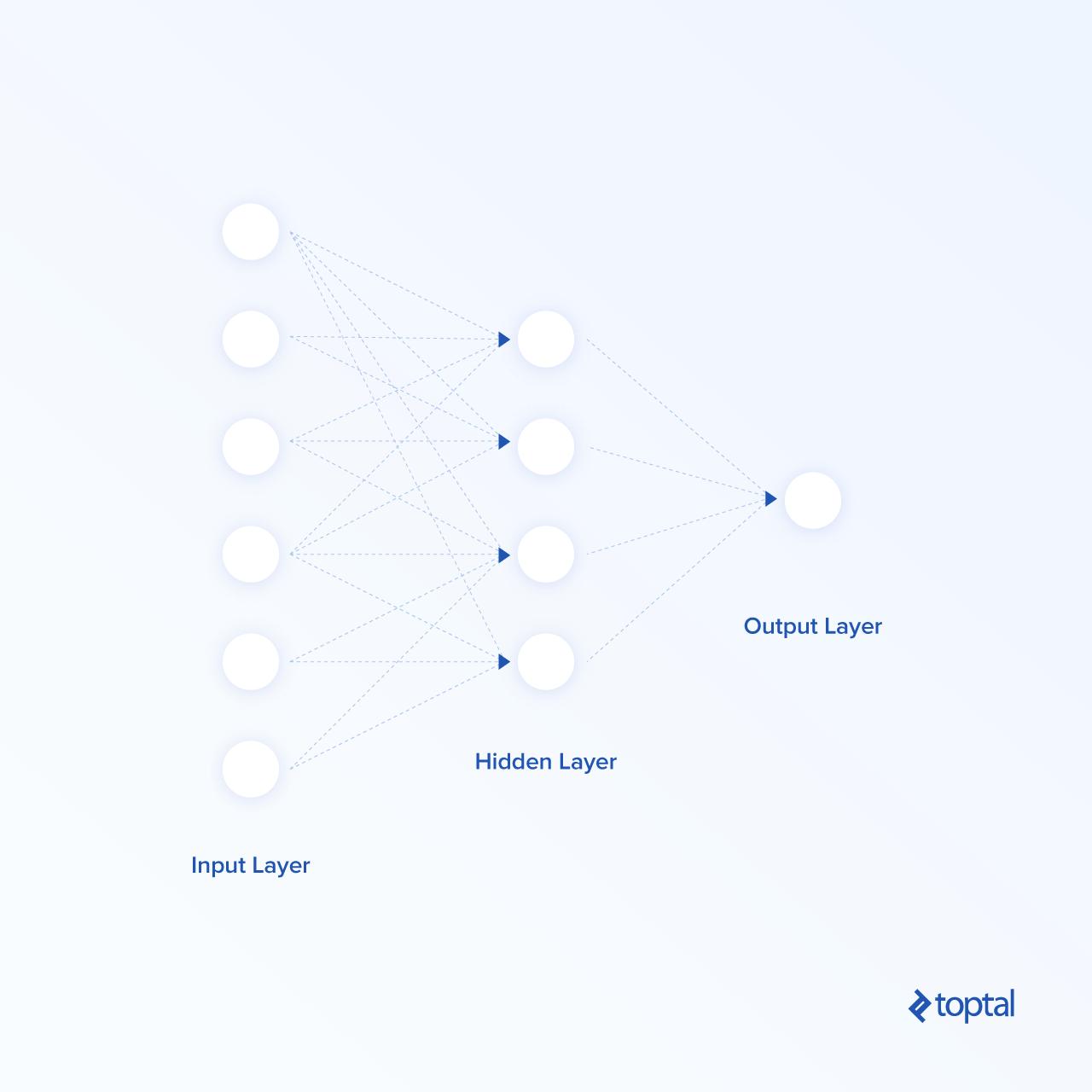 No-Fuss AI for Your App: Meet Salesforce Einstein - Image 3