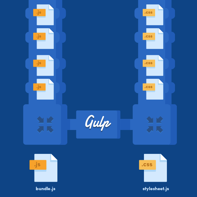 Gulp: A Web Developer's Secret Weapon for Maximizing Site Speed - Image 3