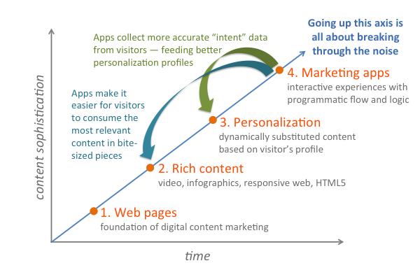 Digital Marketing Trends for 2017 - Image 3