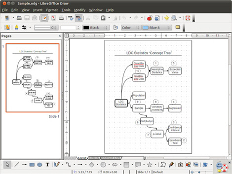 5 Best Free Alternatives To Microsoft Visio - Image 5