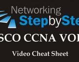 Cisco CCNA Voice Video Cheat Sheet