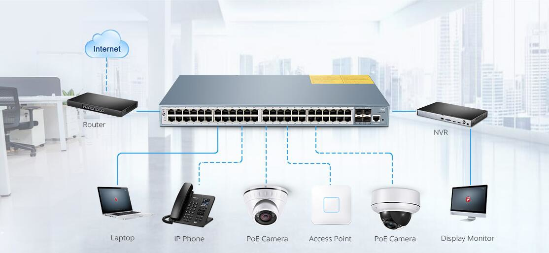 How to Choose A Suitable Power Over Ethernet Switch? - Image 1