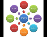 Choosing a Website Content Management System