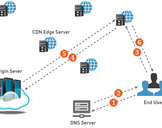 Why Your Business Requires Cloud CDN?<br><br>