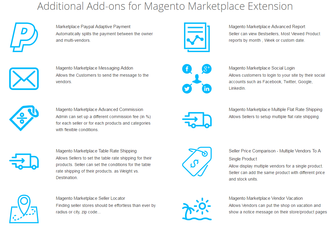 Why you should build a Marketplace site with Magento multi vendor extension - Image 1