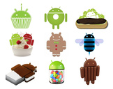 Dig Out the Successful Journey of Android from Version 1.0 to KitKat 4.4