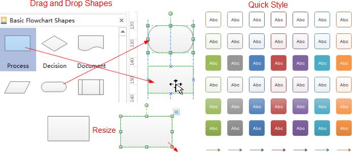 tutorial for creating flowchart with flowchart symbols image 3 - Basic Flowcharting Symbols