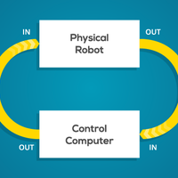 An Introductory Robot Programming Tutorial