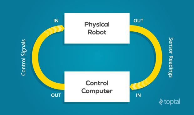 An Introductory Robot Programming Tutorial - Image 1