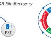 EDB file Recovery via fruitful Exchange EDB Recovery software