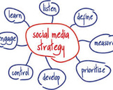 Guide to building Social Media strategy for personal branding