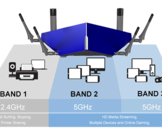 Smart Shopping Tips for a Wi-Fi Modem Router