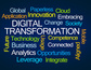 How data analytics-rich business networks help close the digital transformation gap