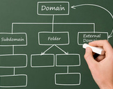 How Blend of SEO and UX can Boom Together