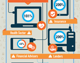 Human Error - The Main Cause of Data Breaches