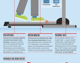Infographic: The Employee of the Future