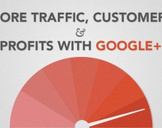More Traffic, Customers and Profits with Google+