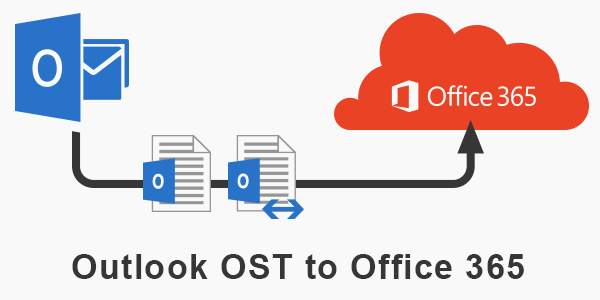 How to import Outlook mailboxes from OST file to Office 365 - Image 1
