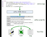 esProc - The Class Library of Structured File Computing for Java