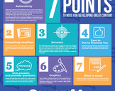 Points to Note for Developing Great and Compelling Content
