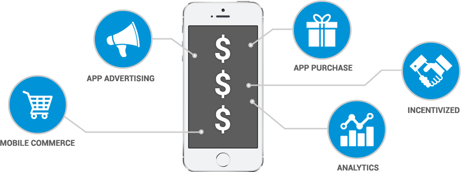 5 efficient mobile app monetization strategies - Image 1
