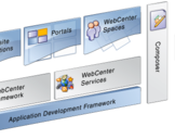 Oracle WebCenter Certification Exam Options