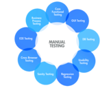 A Good Manual Testing Strategy is Needed for Your Startup