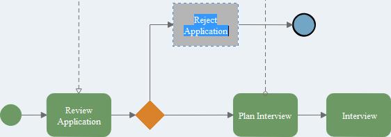 Tutorial for Creating BPMN Diagram on Mac - Image 8