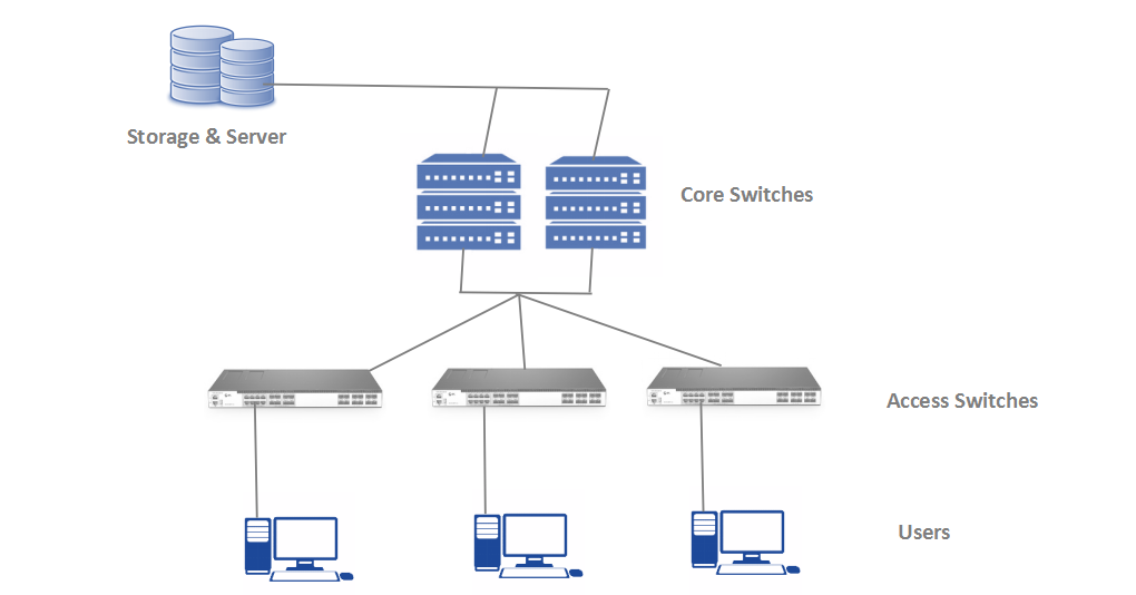 How to Build Affordable 10G Network for Small and Midsize Business - Image 1