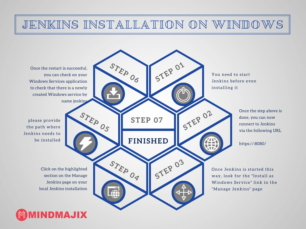 Jenkins Installation on Windows - Image 1