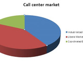 Is Hosted PBX a savior to the present day call center industry?