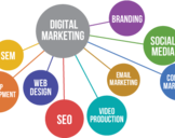 Digital Marketing Ascertains Results- A Smart Way to Get More Business