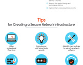 Building a Network Infrastructure – Infographic