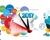 Hot Digital Marketing Trends in 2017 that You Should Know