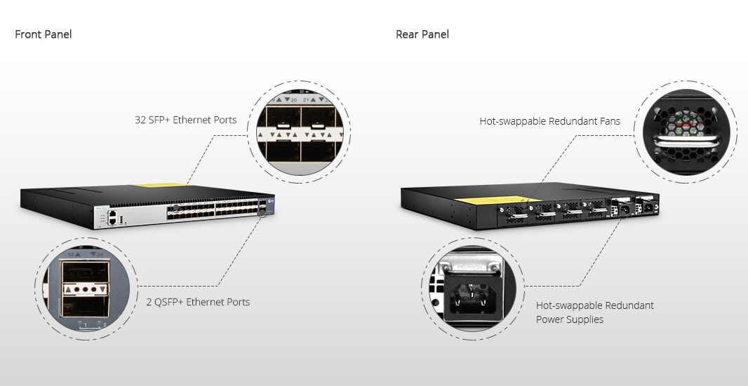 FS S5850-32S2Q 10GbE 32-Port Switch With Two 40G QSFP+ Uplinks - Image 1