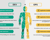 How is DevOps different?