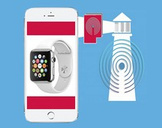Make iBeacon Mobile Apps - No Coding!