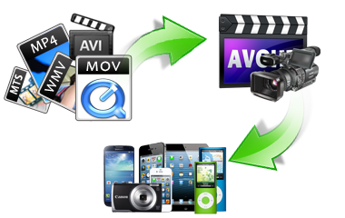 Top Three Video to Audio Converter for Android - Image 1
