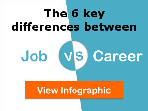 Job Vs Career: The 6 key differences between a Job and a Career. An Infographic