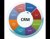 How Can A Cloud Based CRM System Help In Business Follow Ups?