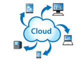 6 Different Types of Cloud Computing