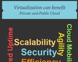 Benefits to Virtualization