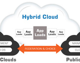 Factors that Can Contribute in Enhancing Hybrid Cloud Benefits