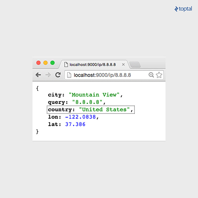Scaling Scala: How to Dockerize Using Kubernetes - Image 3