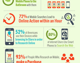 Mobile Marketing - Infographic