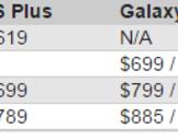 Samsung Galaxy S6 vs Samsung Galaxy S6 Edge: Which One I Should Buy?